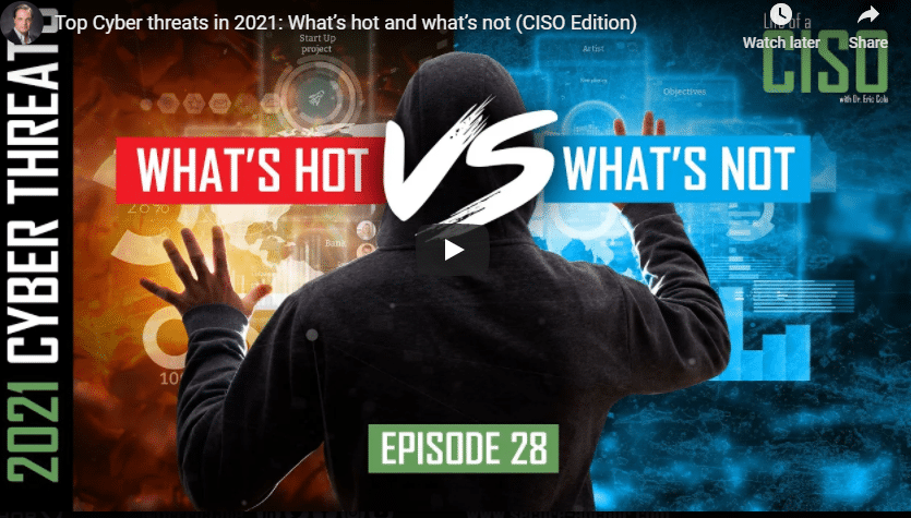 Top Cyber Threats in 2021: What's Hot and What's Not