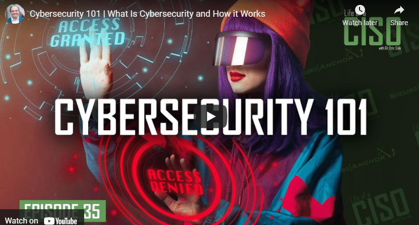 Cybersecurity 101: What is Cybersecurity and How it Works
